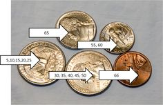 I've Got Class: Teacher Tricks Tuesday...My 2 Cents on Coin Counting