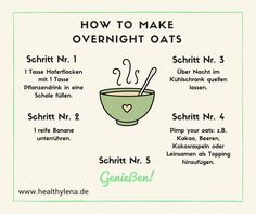 Overnights Oats - the basic recipe: very easy homemade - how to make overnight oats basic recipe for vegan breakfast - Desserts Végétaliens, Vegan Breakfast Recipes, Healthy Dessert Recipes, Healthy Baking, Vegan Recipes, Homemade Breakfast, Healthy Food, Healthy Juices, Healthy Smoothies