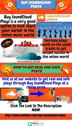 http://www.mixlikes.com/buy-soundcloud-plays/:Visit us at our website to #BuySoundCloudPlays and select the appropriate package. We deliver the 1000 plays @ $3 only. We deliver the large number of plays at the best price in the market. Get fame as a musician in the music industry by increasing plays counts on the audio tracks through the use of our service.