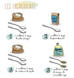 recettes : lave-vaisselle / débouche évier / dentifrice / liquide vaisselle / lessive