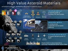 Asteroid mining - Imgur