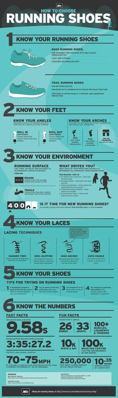 #INFOgraphic > Running Shoe Selection Tips: Time for new running shoes? Reading this guide you will learn more about feet anatomy and the technical specifications you should consider before buying a new pair of running shoes.  > http://infographicsmania.com/running-shoe-selection-tips/