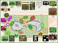 elements in parks ~ parks elements _ elements in parks Mini Jardin Zen, Garden Express, Small Front Yard Landscaping, Garden Landscaping, Japan Garden, Garden Planning, Outdoor Gardens, Zen Gardens, Garden Design