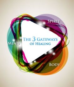 It's all about balance...  Spirit-Mind-Body – The 3 Gateways Of Alternative Healing  by DAWN DELVECCHIO May 1, 2012
