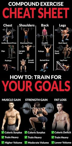 A great first step to start your training plan would be; To learn the best exercises to build the most muscle, burn the most fat, and increase the most strength in as little time as possible. It doesnt matter what sex you are, these are the exercises tha Fitness Workouts, Exercise Fitness, Fitness Motivation, Weight Training Workouts, Training Plan, Strength Training, At Home Workouts, Training Motivation, Health Fitness