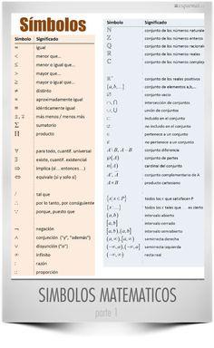 Esquemat Símbolos matemáticos I de @notemates