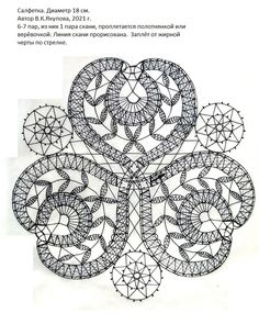 Bobbin Lace Patterns, Beautiful Rangoli Designs, Farmhouse Rugs, Log Projects, Bobbin Lacemaking, Bias Tape, Doilies, Book Markers