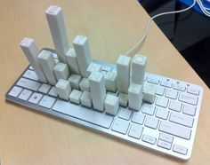 Keyboard 3-D bar graph shows frequency of letter usage