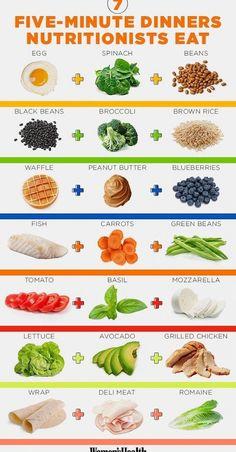 gezond eten in 5 min