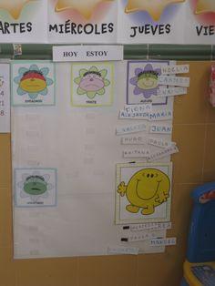 """Foto 2. Expresamos-sentimientos. Colocaremos """"la rueda de las emociones""""  (con dibujos que representan un estado emocional diferente) . Nos servirá para contar breves  historias y reflexionar con los alumnos/as el estado emocional . Pondremos un cartel con dibujos de niños expresando distintas emociones y los alumnos/as colocarán una etiqueta con su nombre debajo de la emoción que sientan."""