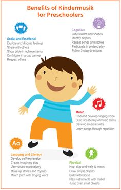 Benefits of music for preschoolers.  Classes in Allen, TX and McKinney, TX. Schedule a free class preview.  www.KindermusikLoveAndGrow.com