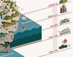 """Check out new work on my @Behance portfolio: """"SK Telecom LTE 3D Map Infographic"""" http://on.be.net/1FNswGF"""