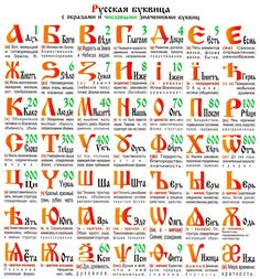 Old Slavic Alphabet - Cyrillic Russian Alphabet, Learn Russian, Russian Art, Russian Language, Rubrics, Good To Know, Knowledge, Typography, Bullet Journal