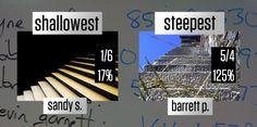 dydan stairs ideas - Dan Meyer - blog.mrmeyer.com