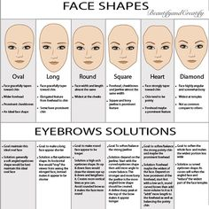 I thought this chart was very interesting! Figure out your eyebrow shape according to the shape of your face.Won't knock it till I try it.