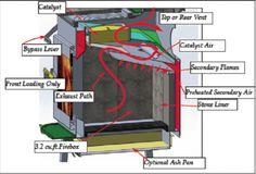 woodstock-union-hybrid-stove