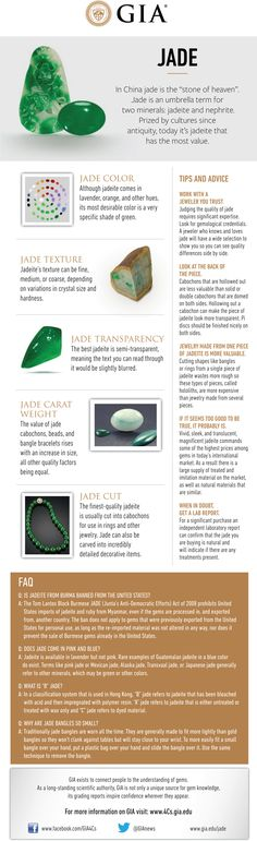 A guide to buying Jade. Educate yourself! Shacklesco.com