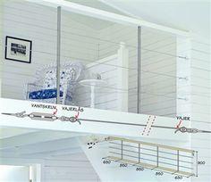 räcke loft bygga själv Compact Living, Loft, Cozy House, Villa, Stairs, Cottage, Pergola, Interior Design, Inspiration