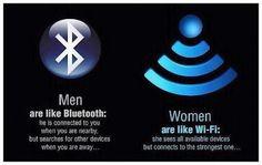 men vs women essay