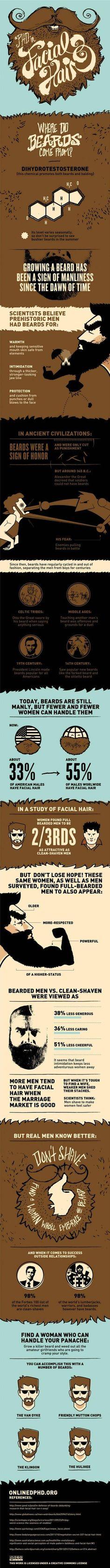 Pourquoi porter une barbe...
