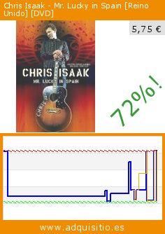 Chris Isaak - Mr. Lucky in Spain [Reino Unido] [DVD] (DVD). Baja 72%! Precio actual 5,75 €, el precio anterior fue de 20,60 €. http://www.adquisitio.es/mc-records/chris-isaak-mr-lucky-in