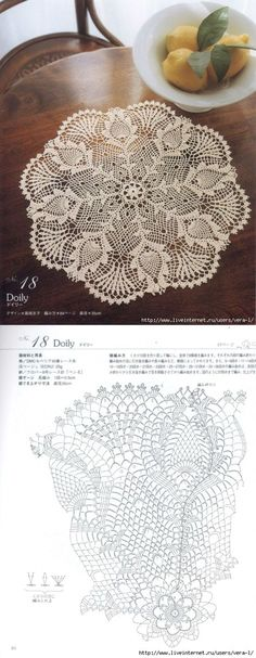 "diy_crafts- (JPEG Image, 550 × 1415 pixels) - Scaled ""Patterns of crochet doilies."", ""This post was Crochet Mandala Pattern, Crochet Art, Thread Crochet, Vintage Crochet, Crochet Crafts, Crochet Stitches, Crochet Projects, Crochet Round, Filet Crochet"