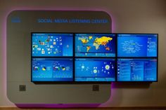 Examples of Social Media Command Centers for the World's Largest Brands - Salesforce Marketing Cloud