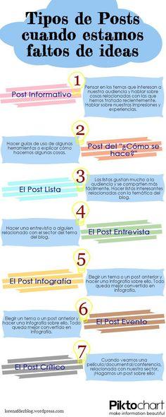 Tipos de posts cuando estás falto de ideas #infografia