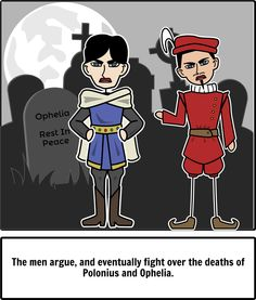 hamlets inner and outer conflict in shakespeares Overall story throughline synopsis hamlet, prince of denmark, returns from his studies abroad to attend the funeral of his father, king hamlet, and the subsequent wedding of his mother, queen gertrude, to his uncle, king claudius.