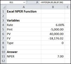 The Excel NPER function is used to calculate the number of periods in time value of money calculations. Its syntax is NPER(Rate, Pmt, PV, FV, Type).