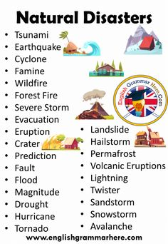 Natural Disasters Names in English, Disasters List and Definition Natural Disast. English Teaching Materials, English Writing Skills, English Lessons, Teaching English, Improve English Speaking, Learn English Words, English Phrases, How To Improve English, Weather Vocabulary