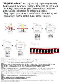Graficzna instrukcja wykonania płaskich plecionek KUMIHIMO - plate - eKaleta.com