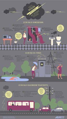 Чего нельзя делать во время грозы. Инфографика | Инфографика | Вопрос-Ответ | Аргументы и Факты