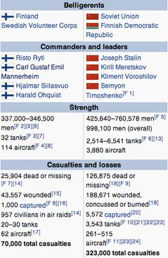 Stalin's defeat in Finland in 1940 and his retreat from Hitler's forces in 1941 came from purging his own army. The results of the Stalinist bloodbath showed up in the poor performance of the Red Army in the winter war with Finland (1939-40): well over a million well-armed men were stalled for months before a thinly defended Finnish line, and the Soviet losses were almost unbelievable. This bitter experience did, however, pinpoint some of the Red Army's worst shortcomings and resulted in the…