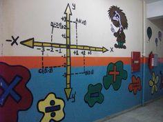 Duvarları Koordinat Ekseni İle Boyanmış Matematik Sınıfı