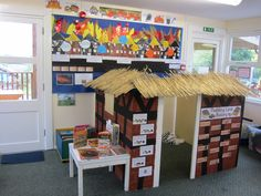 Fantastic The Great Fire of London role play area! How fab is this area for teaching children about The Great Fire in a fun and interactive way! Ks1 Classroom, Primary Classroom, Classroom Displays, Classroom Ideas, Primary Teaching, Teaching Kids, The Fire Of London, Role Play Areas, The Great Fire