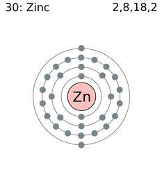 potassium+atom | Bohr Model of Potassium] | Lessons to learn ...