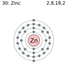 diagram of the atom diagram of zinc atom chemical elements, crystals, melting points,[bohr model of ...