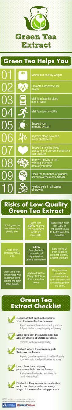 Benefits of Green Tea Extract | Cool Daily Infographics
