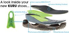 Getting to Know Your KURU Shoes / KURU NATION KURU Plantar Fasciitis Shoes
