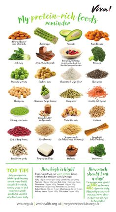 Protein Nutritional Poster – Gifts for Life – Viva! Protein Nutritional Poster – Gifts for Life – Viva! Protein Nutrition, Protein Rich Foods, High Protein Low Carb, High Protein Recipes, Health And Nutrition, Nutrition Poster, Vegetarian Protein Sources, Best Protein Sources, Healthy Protein Snacks