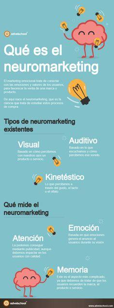 Hola: Una infografía sobreQué es el Neuromarketing. Vía Un saludo