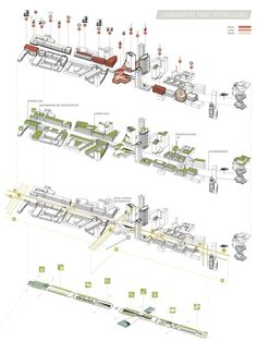 Urban redesign, Rotterdam Blaak-Westblaak by Niels Baljet, via Behance