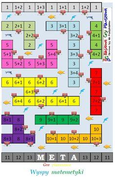 Wyspy matematyki - plansza