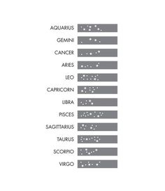 Zodiac star constellation for wrist tattoo.... Pisces is an infinity