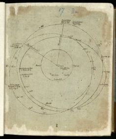 ¿Un planeta entre Marte y Júpiter? – Blog del Instituto de Matemáticas de la Universidad de Sevilla