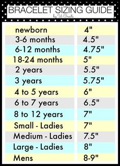 Bracelet Sizing Guide Chart #crafts #jewelry #diy: