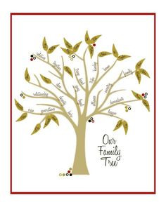 blank family tree template google search genealogy