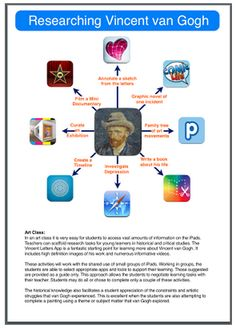 10+ iPad Apps to Extend Students Learning ~ Educational Technology and Mobile Learning