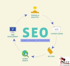 Go High with Experts Search Engine Optimization (SEO) Services with Gap Infotech Web Seo, Seo Packages, Online Digital Marketing, Digital Web, Best Seo Services, Website Ranking, Seo Strategy, Professional Website, Seo Company